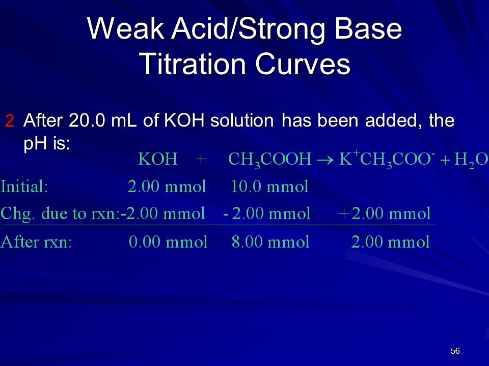 56 Weak Acid/Strong Base Titration Curves 2 After 20.0 mL of KOH solution has been added, the pH is: