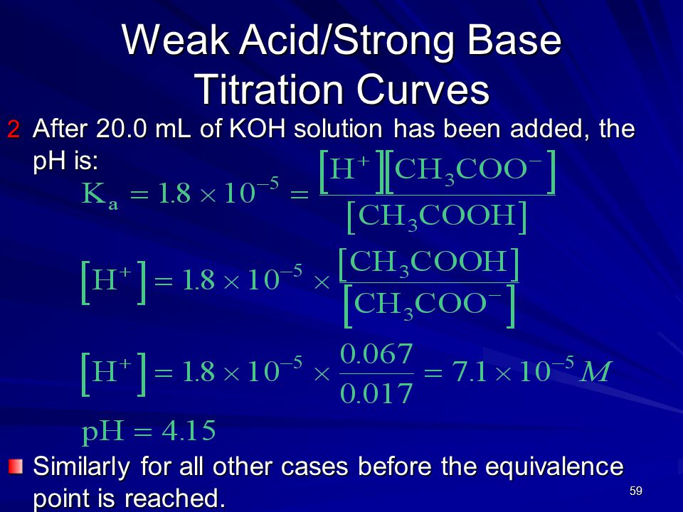 59 Weak Acid/Strong Base Titration Curves 2 After 20.0 mL of KOH solution has been added, the pH is: Similarly for all other cases before the equivalence point is reached.