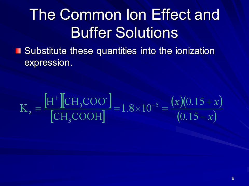 6 The Common Ion Effect and Buffer Solutions Substitute these quantities into the ionization expression.