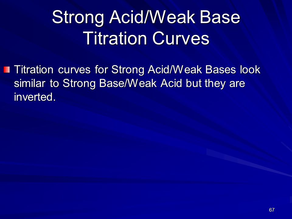 67 Strong Acid/Weak Base Titration Curves Titration curves for Strong Acid/Weak Bases look similar to Strong Base/Weak Acid but they are inverted.