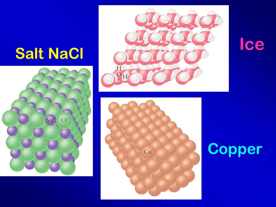 Salt NaCl Copper Ice