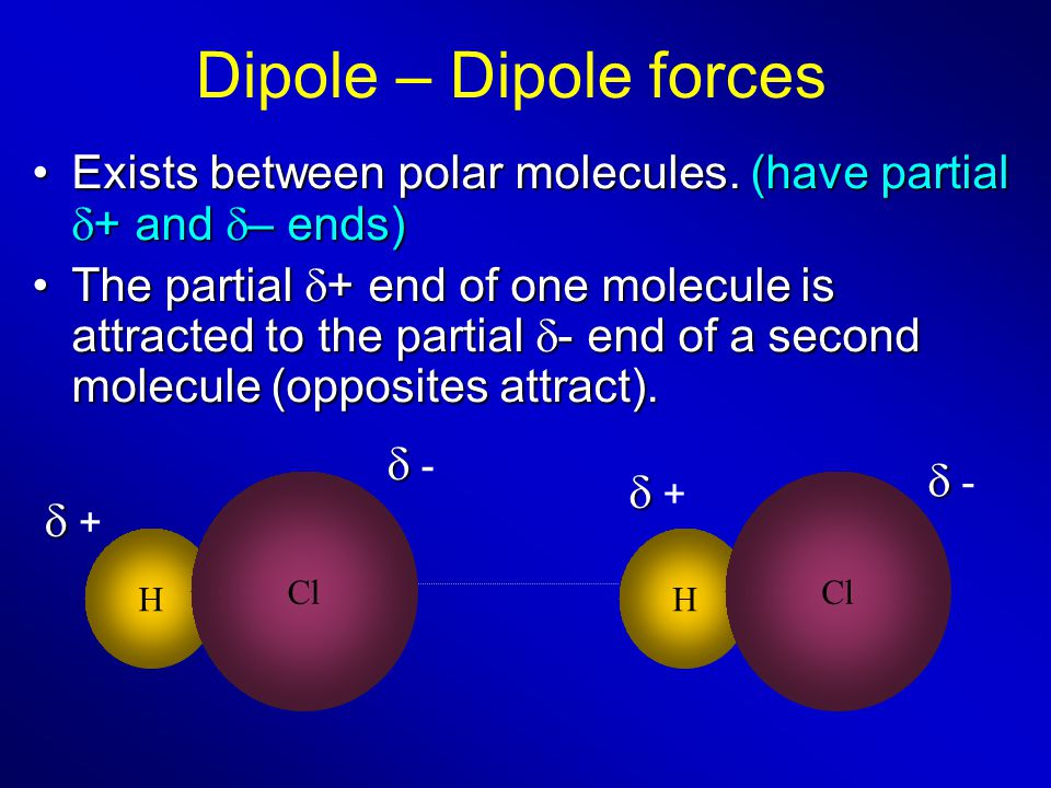Dipole – Dipole forces Exists between polar molecules.