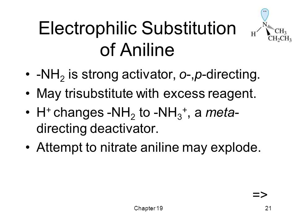 Chapter 1921 Electrophilic Substitution of Aniline -NH 2 is strong activator, o-,p-directing.