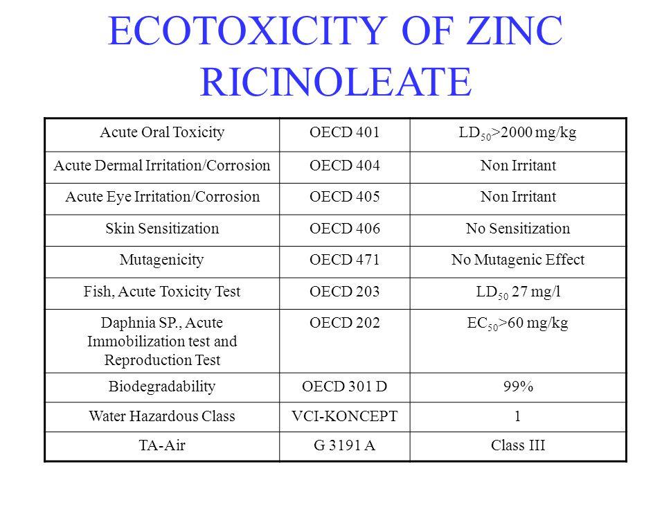 ECOTOXICITY OF ZINC RICINOLEATE Acute Oral ToxicityOECD 401LD 50 >2000 mg/kg Acute Dermal Irritation/CorrosionOECD 404Non Irritant Acute Eye Irritatio