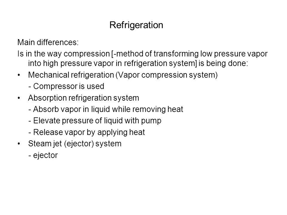 Refrigeration 1.Mechanical (Vapor compression) - Compressor 2.