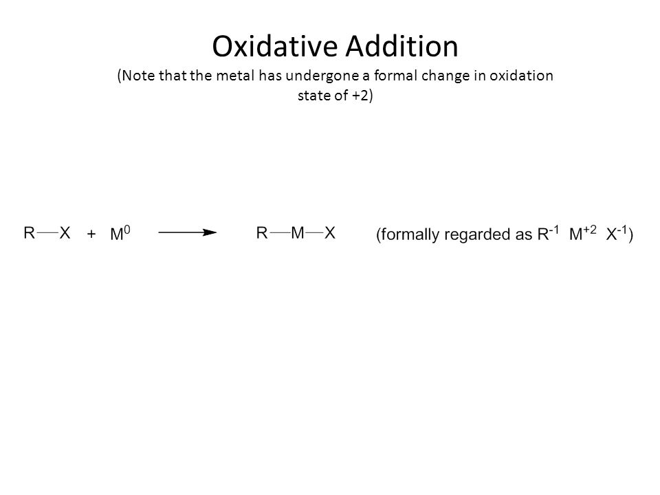 Oxidative Addition (Note that the metal has undergone a formal change in oxidation state of +2)