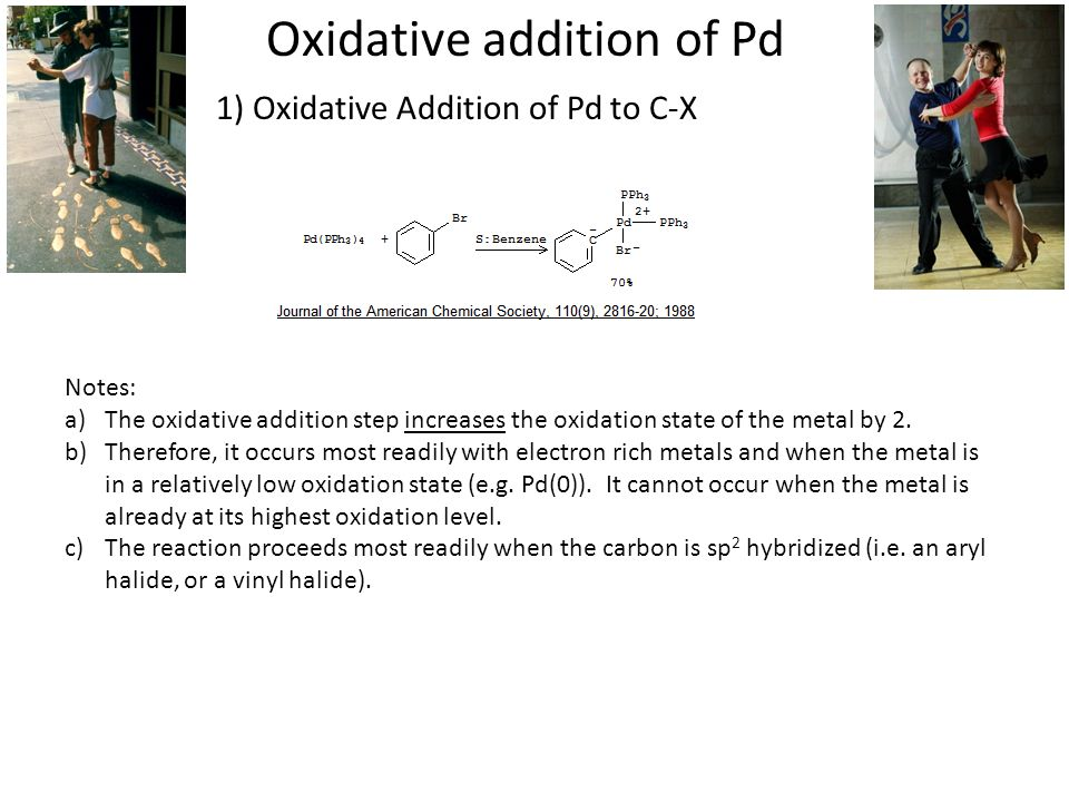 Oxidative addition of Pd 1) Oxidative Addition of Pd to C-X Notes: a)The oxidative addition step increases the oxidation state of the metal by 2.