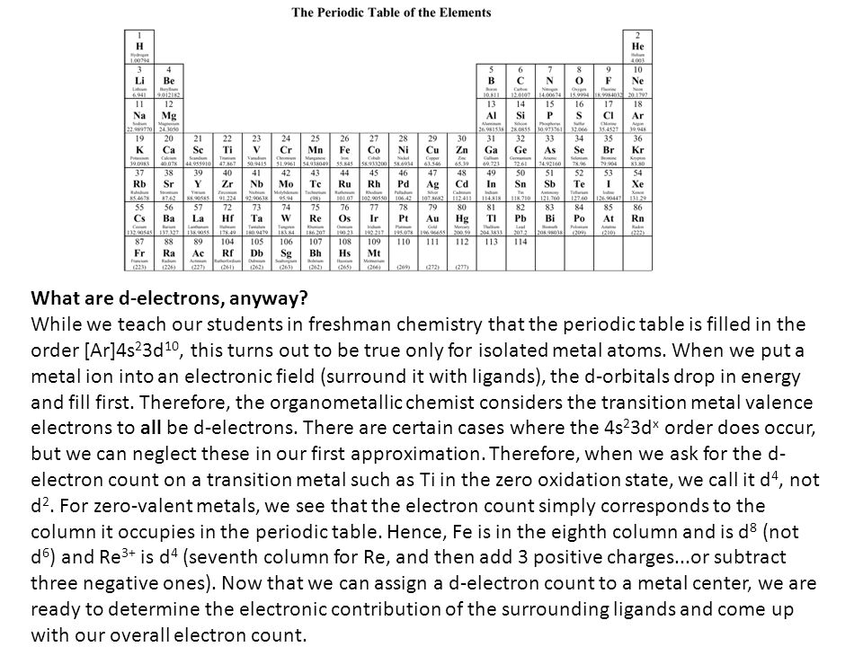 What are d-electrons, anyway.