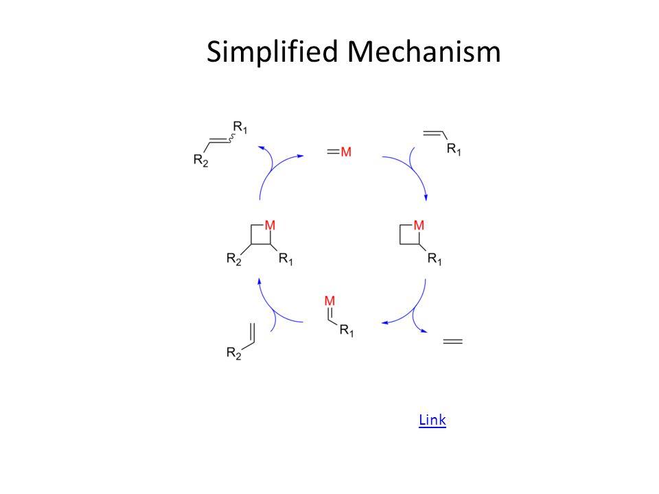 Simplified Mechanism Link