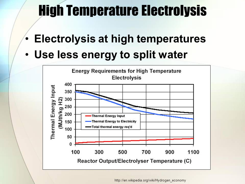 High Temperature Electrolysis Electrolysis at high temperatures Use less energy to split water http://en.wikipedia.org/wiki/Hydrogen_economy