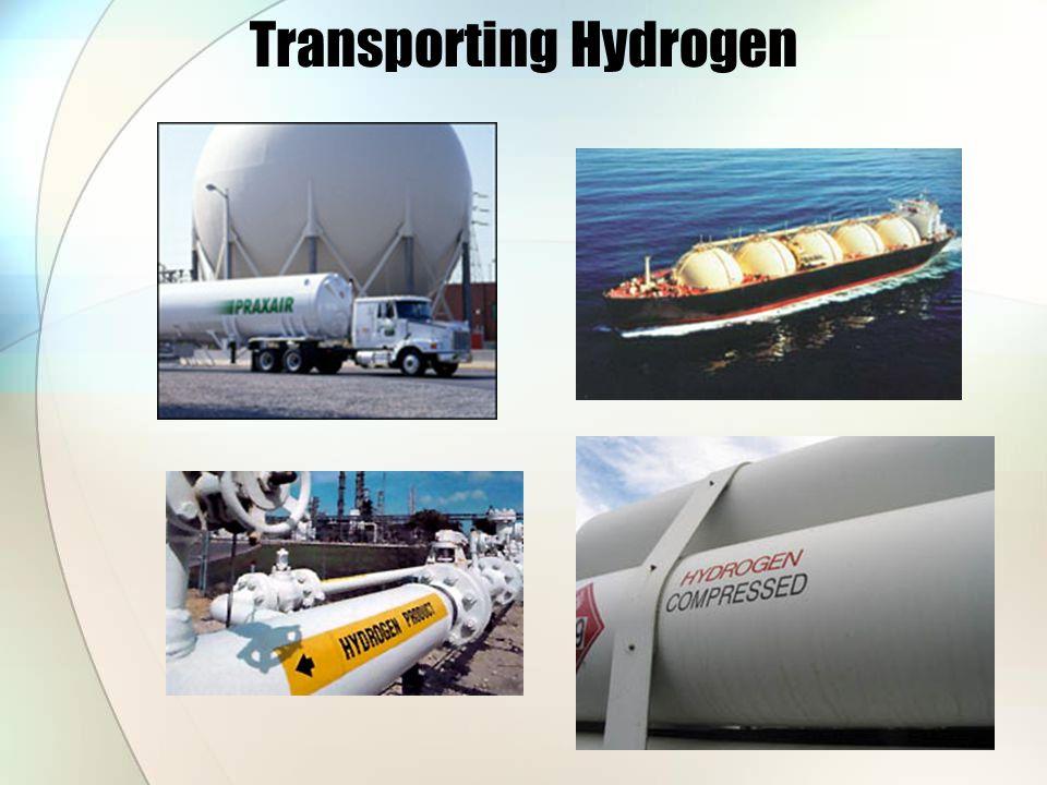 Transporting Hydrogen