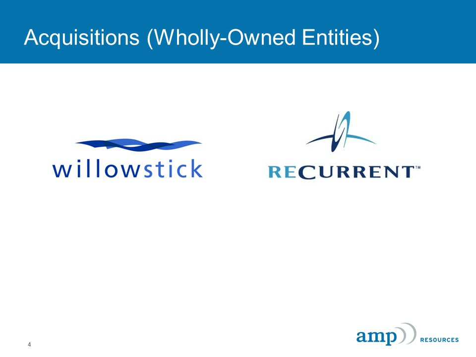 4 Acquisitions (Wholly-Owned Entities)