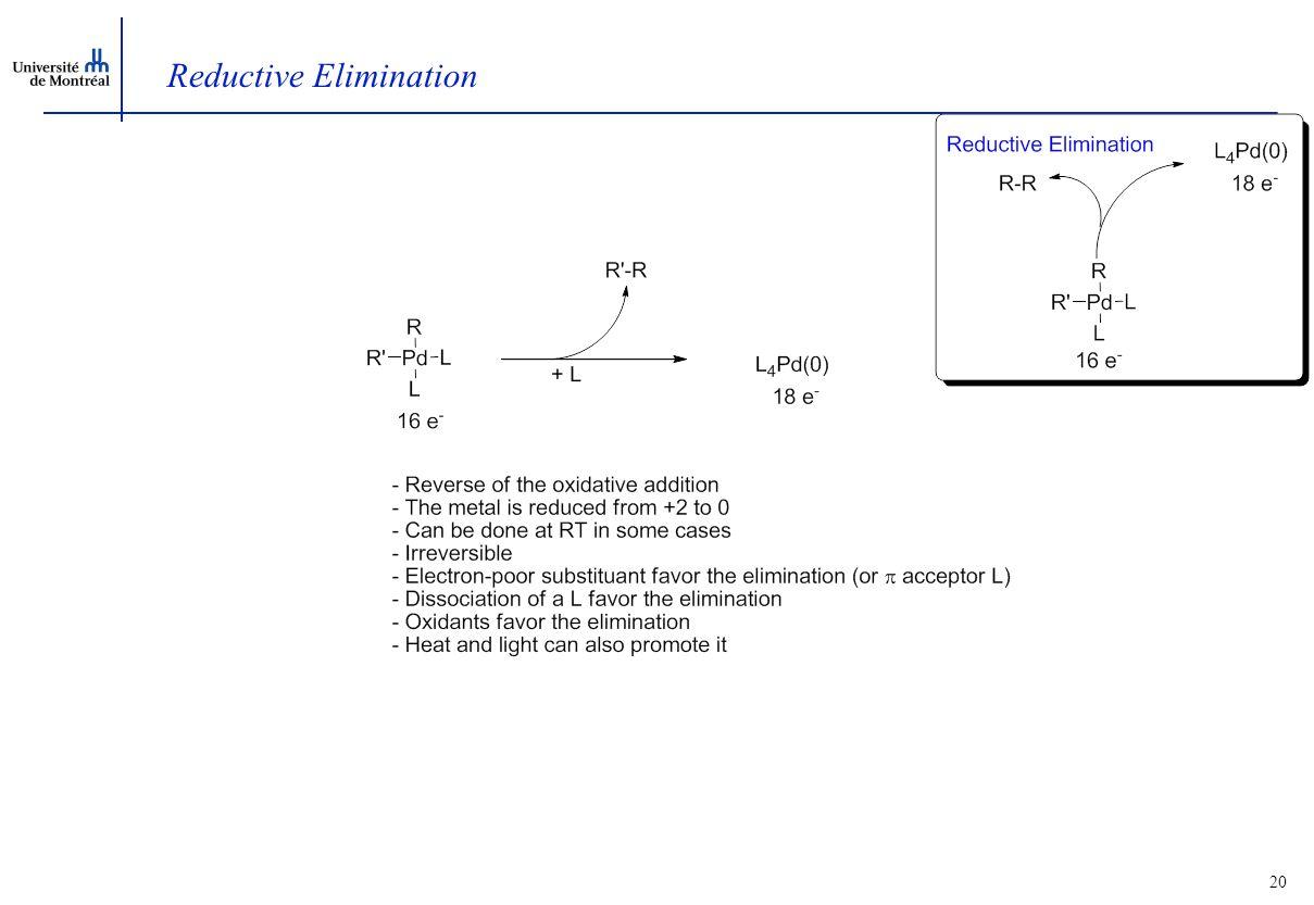 20 Reductive Elimination