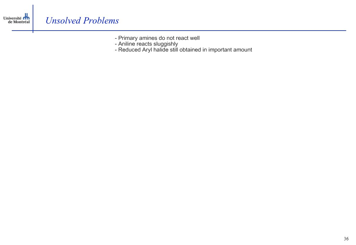 36 Unsolved Problems