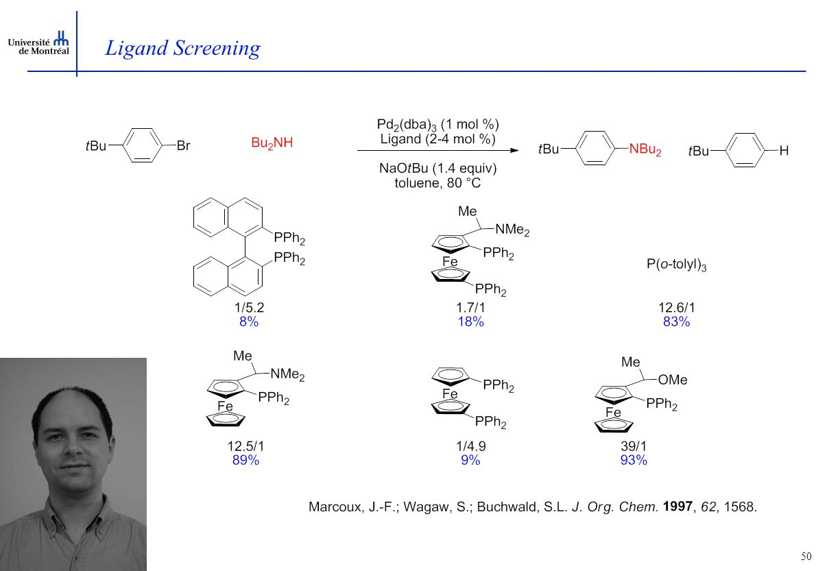 50 Ligand Screening