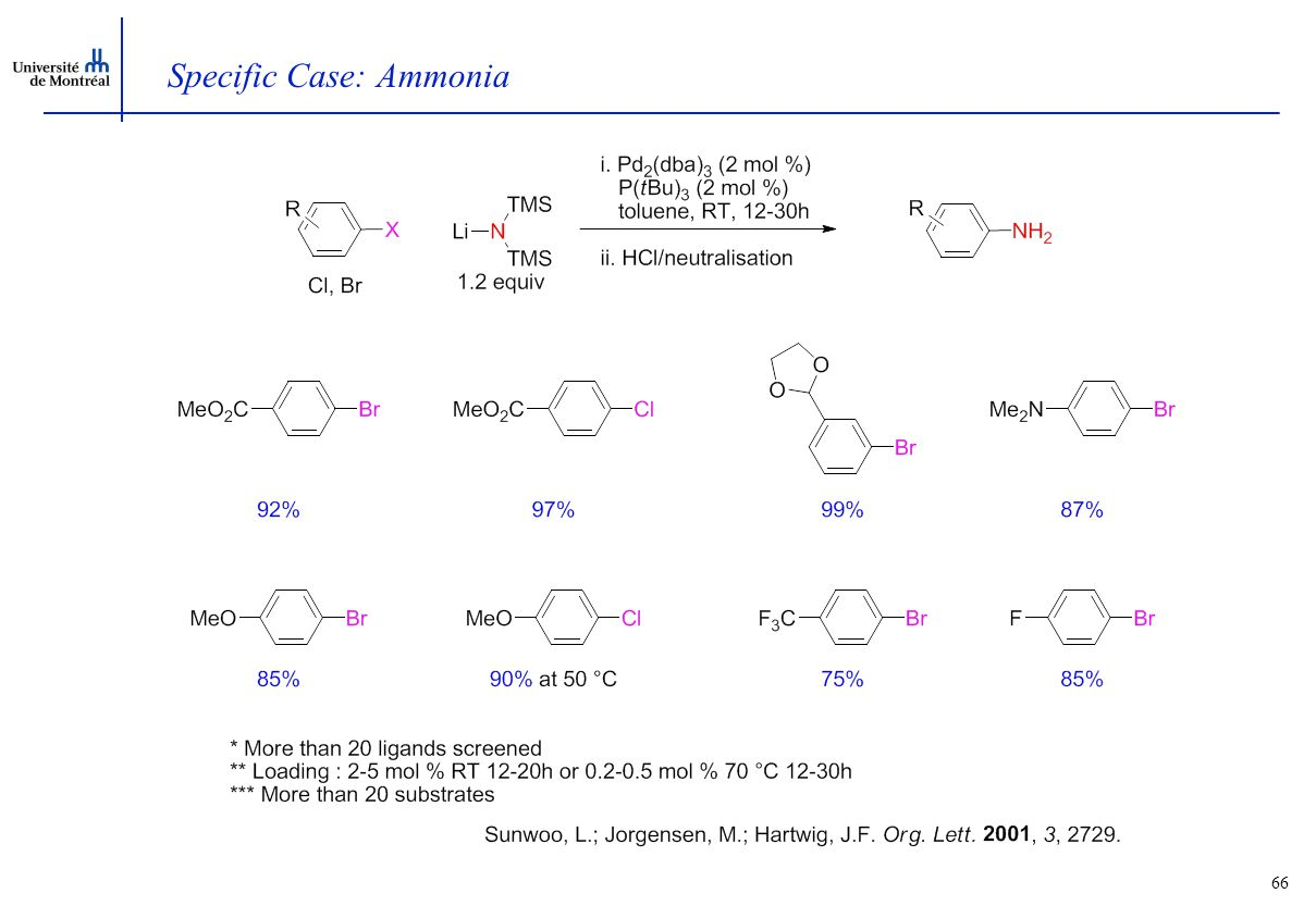 66 Specific Case: Ammonia