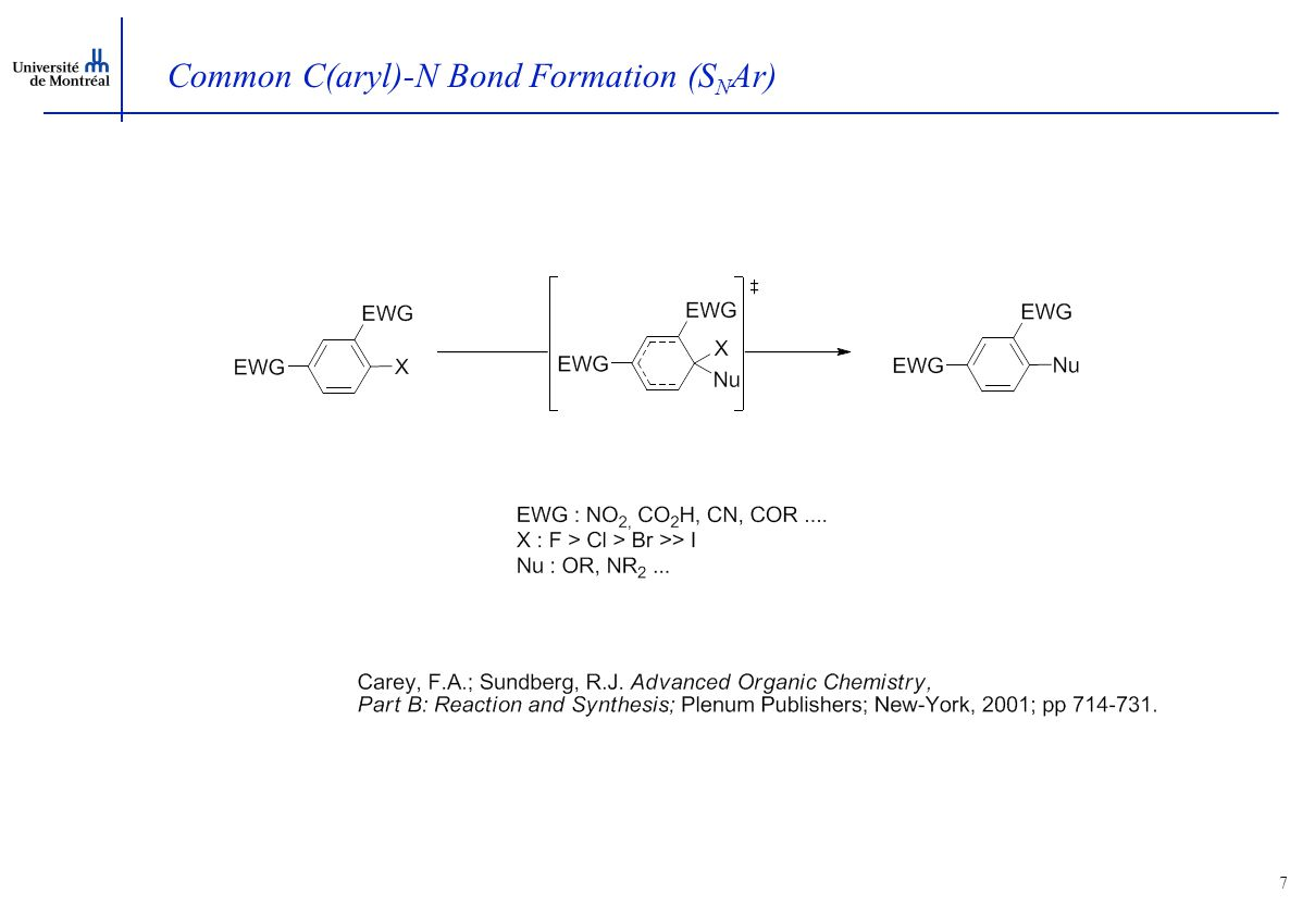 7 Common C(aryl)-N Bond Formation (S N Ar)