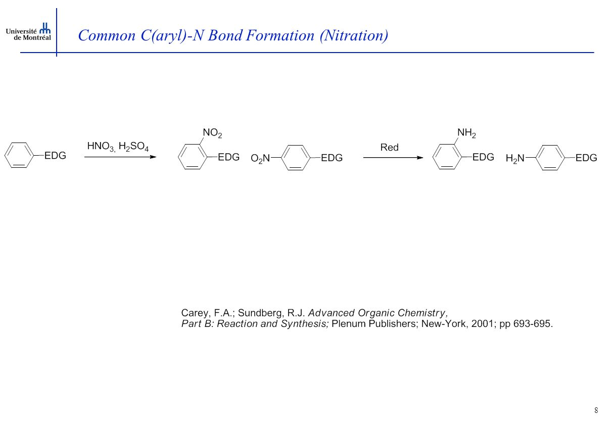 8 Common C(aryl)-N Bond Formation (Nitration)