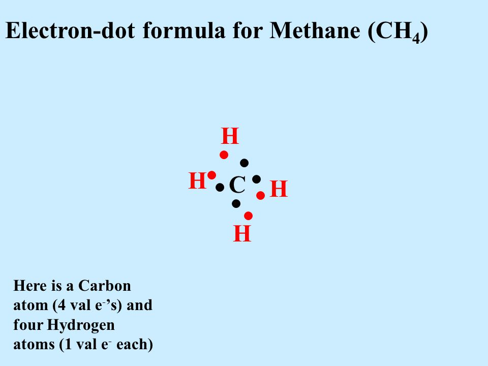 Electron-dot formula for Methane (CH 4 ) C H H H H Here is a Carbon atom (4 val e - 's) and four Hydrogen atoms (1 val e - each)
