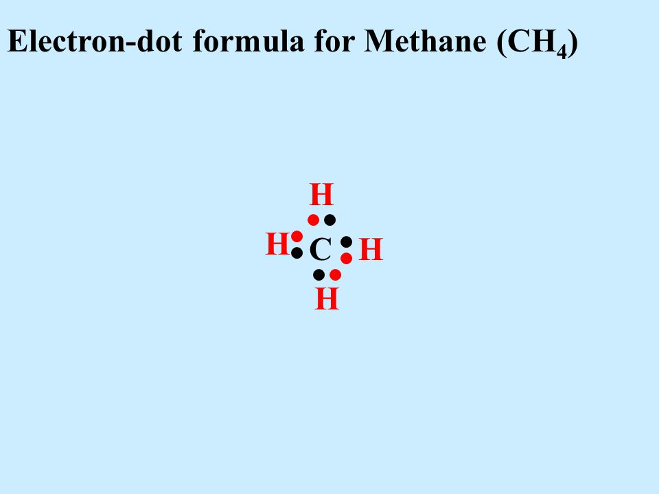 Electron-dot formula for Methane (CH 4 ) C H H H H