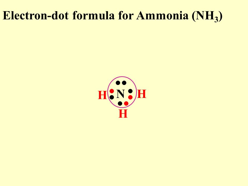 Electron-dot formula for Ammonia (NH 3 ) N H H H