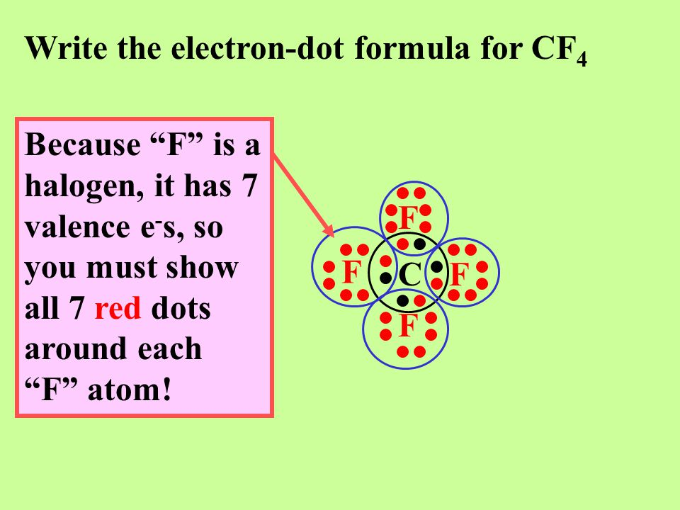 C F F F F Because F is a halogen, it has 7 valence e - s, so you must show all 7 red dots around each F atom!