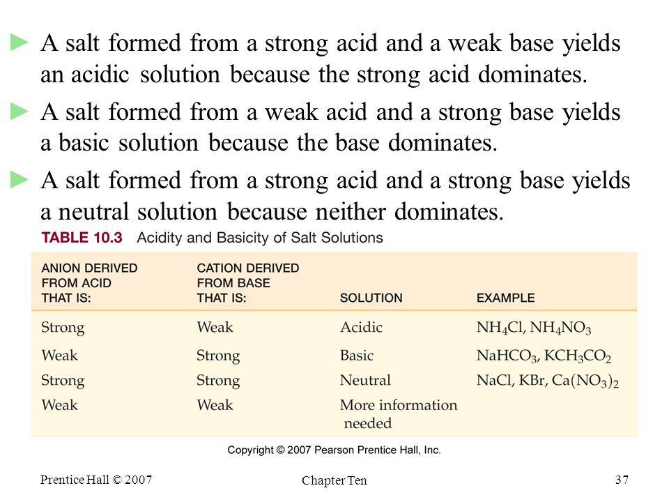 Prentice Hall © 2007 Chapter Ten 37 ►A salt formed from a strong acid and a weak base yields an acidic solution because the strong acid dominates.