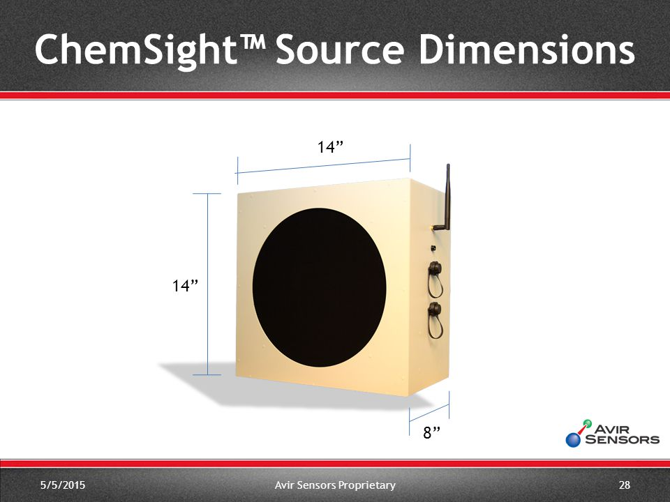 ChemSight™ Source Dimensions 5/5/2015Avir Sensors Proprietary28 14 8