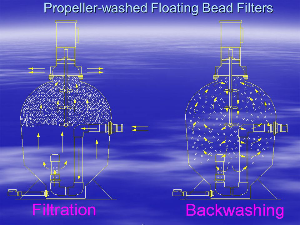 Propeller-washed Floating Bead Filters
