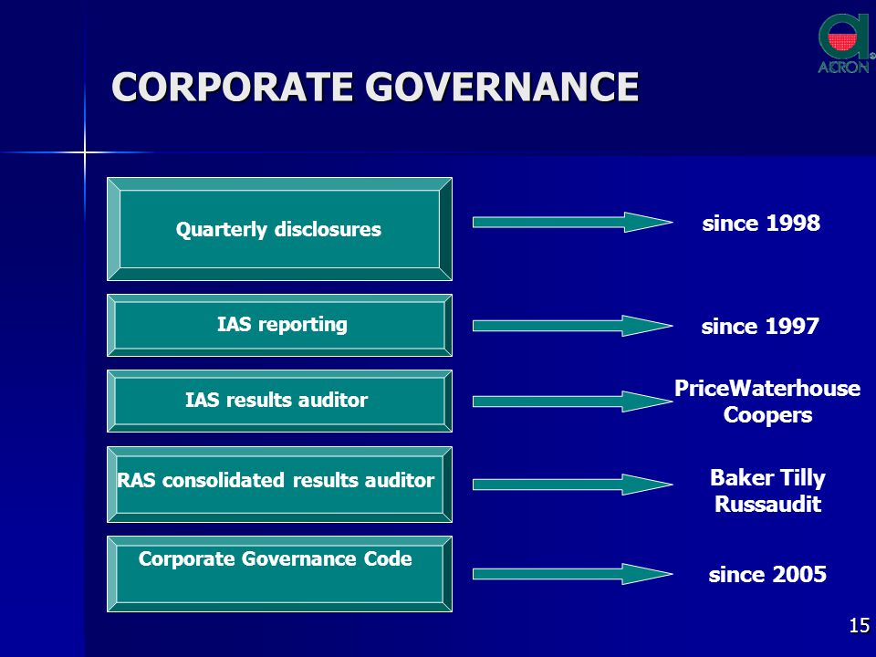 15 CORPORATE GOVERNANCE IAS reporting Quarterly disclosures IAS results auditor RAS consolidated results auditor since 1998 since 1997 PriceWaterhouse Coopers Baker Tilly Russaudit Corporate Governance Code since 2005