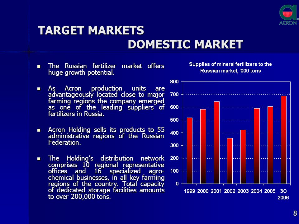 8 TARGET MARKETS DOMESTIC MARKET The Russian fertilizer market offers huge growth potential.