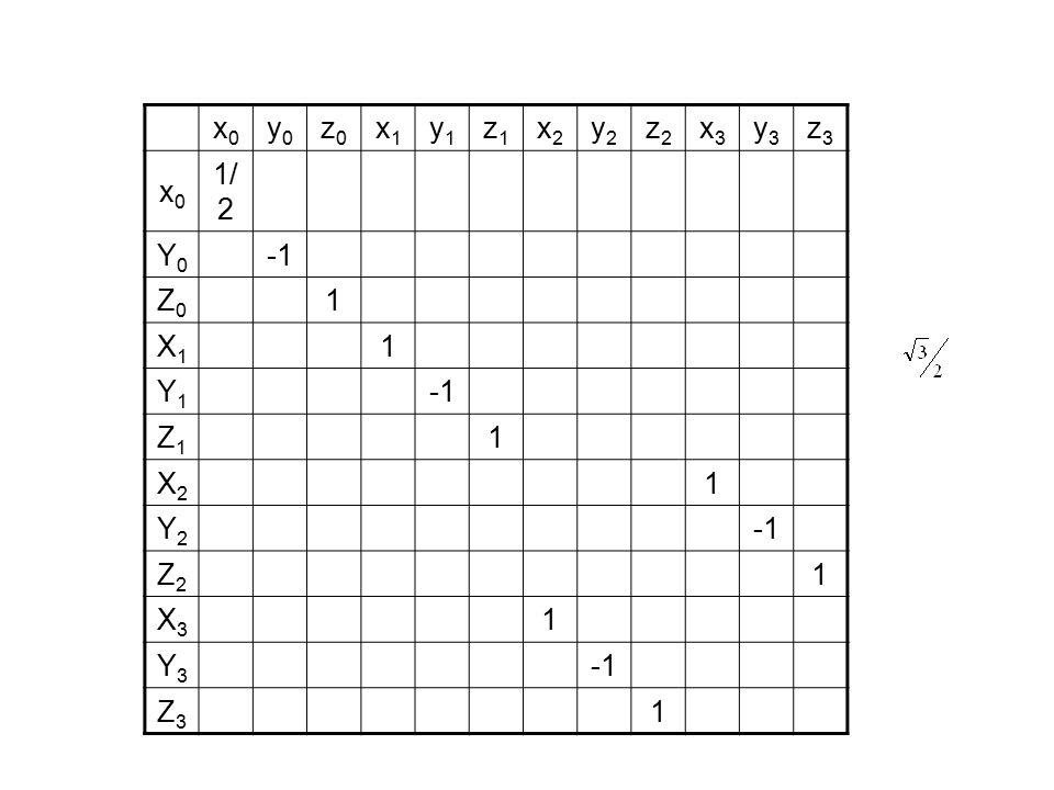 x0x0 y0y0 z0z0 x1x1 y1y1 z1z1 x2x2 y2y2 z2z2 x3x3 y3y3 z3z3 x0x0 1/ 2 Y0Y0 Z0Z0 1 X1X1 1 Y1Y1 Z1Z1 1 X2X2 1 Y2Y2 Z2Z2 1 X3X3 1 Y3Y3 Z3Z3 1