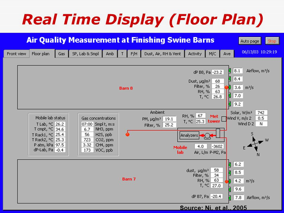 Real Time Display (Floor Plan) Source: Ni, et al., 2005