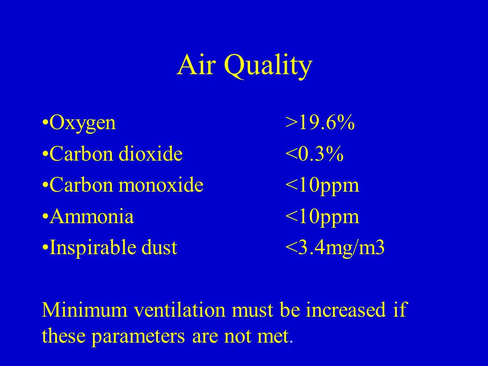 Air Quality Oxygen >19.6% Carbon dioxide <0.3% Carbon monoxide<10ppm Ammonia <10ppm Inspirable dust <3.4mg/m3 Minimum ventilation must be increased if these parameters are not met.