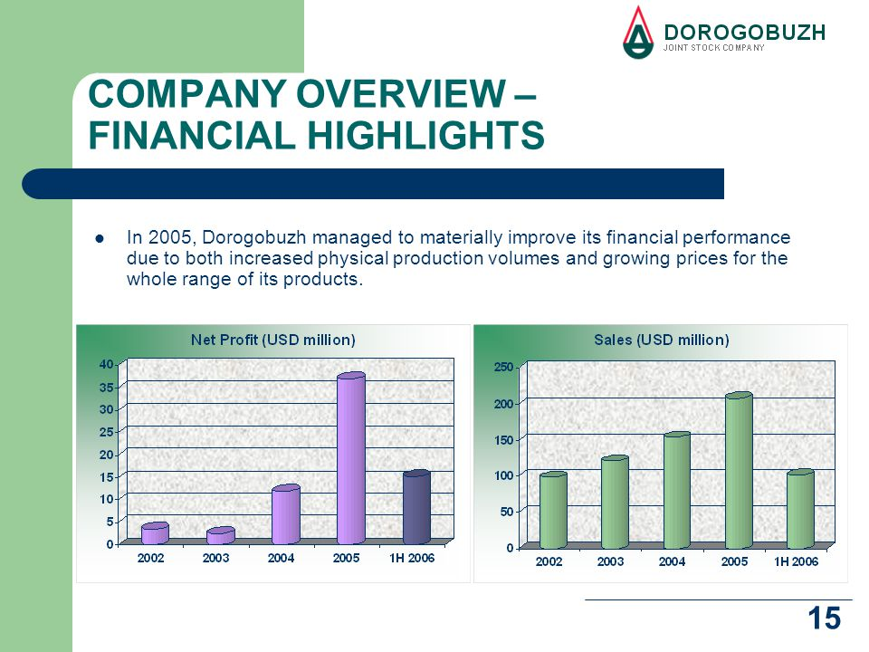 15 COMPANY OVERVIEW – FINANCIAL HIGHLIGHTS In 2005, Dorogobuzh managed to materially improve its financial performance due to both increased physical production volumes and growing prices for the whole range of its products.