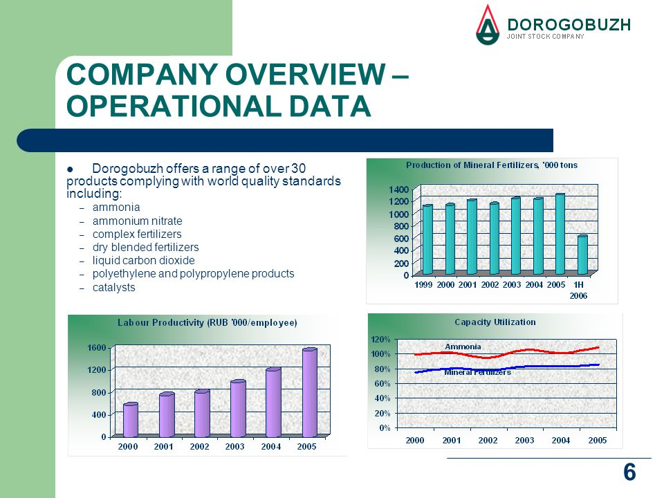 7 COMPANY OVERVIEW – OPERATIONAL DATA Ammonia is the basic raw material used in mineral fertilizer production.