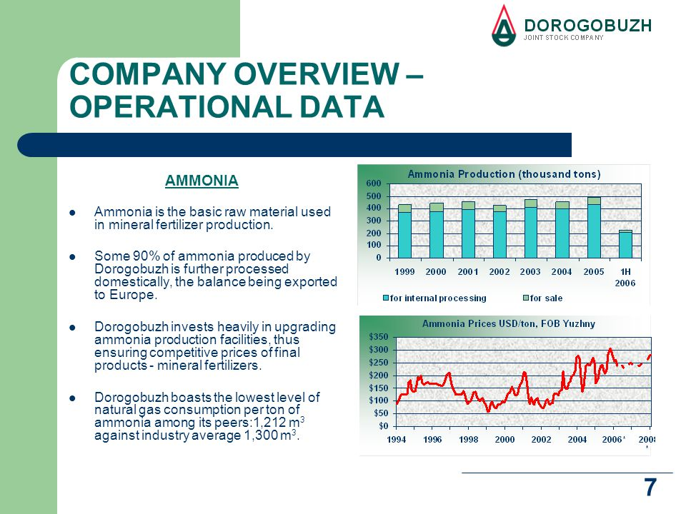 8 COMPANY OVERVIEW– OPERATIONAL DATA Of all nitrogen fertilizers, ammonium nitrate is most widely used in agriculture as well as in the production of explosives.