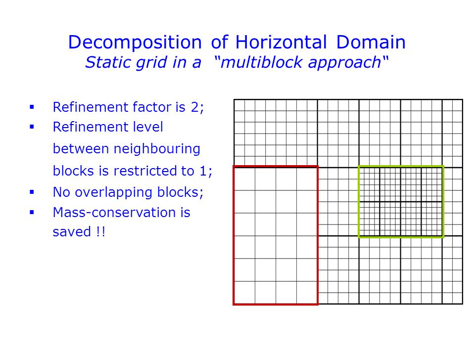 Refinement factor is 2;  Refinement level between neighbouring blocks is restricted to 1;  No overlapping blocks;  Mass-conservation is saved !.