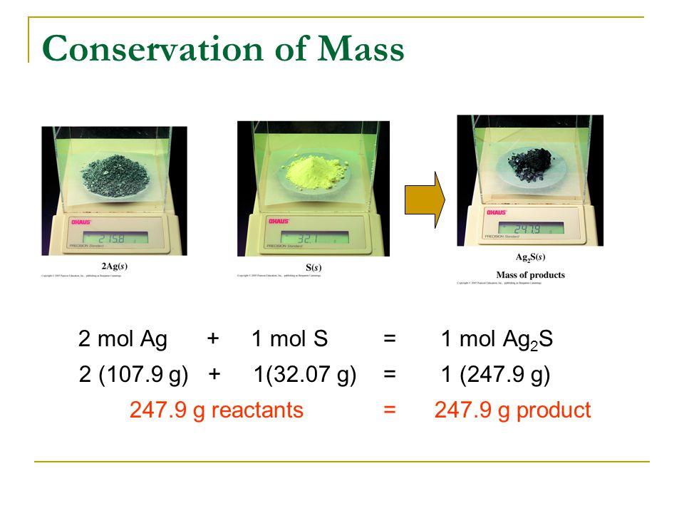 Conservation of Mass 2 mol Ag + 1 mol S = 1 mol Ag 2 S 2 (107.9 g) + 1(32.07 g) = 1 (247.9 g) 247.9 g reactants = 247.9 g product