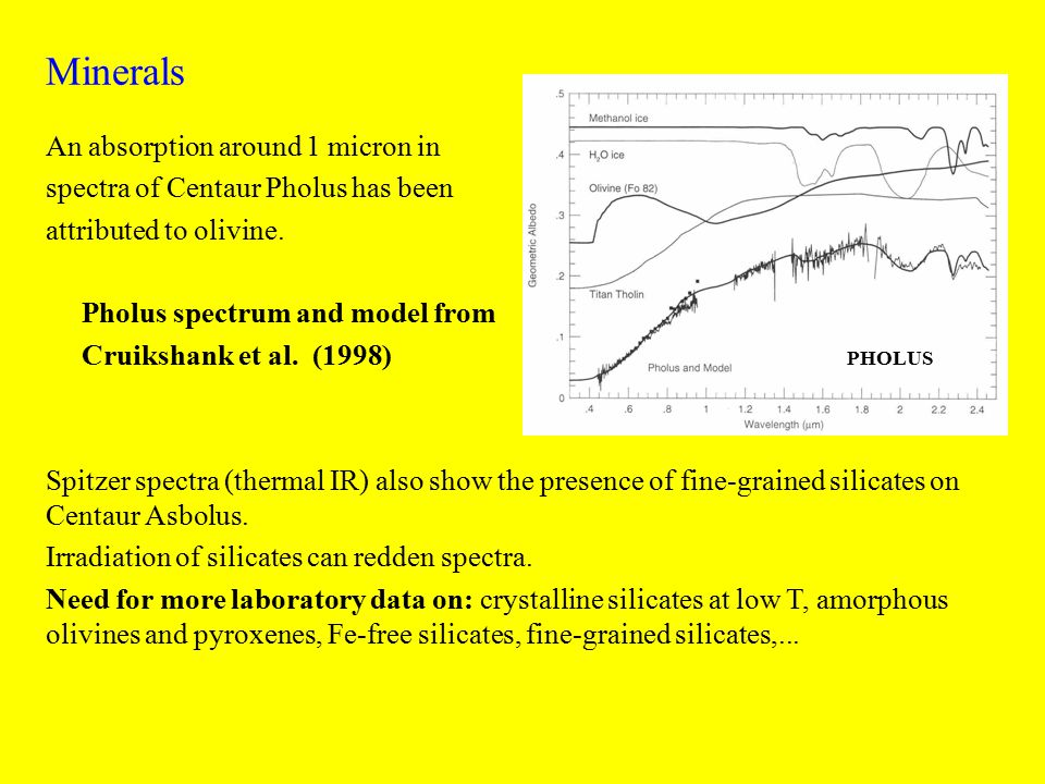 Minerals An absorption around 1 micron in spectra of Centaur Pholus has been attributed to olivine.