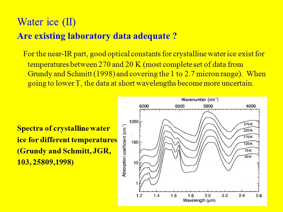 Water ice (II) Are existing laboratory data adequate .
