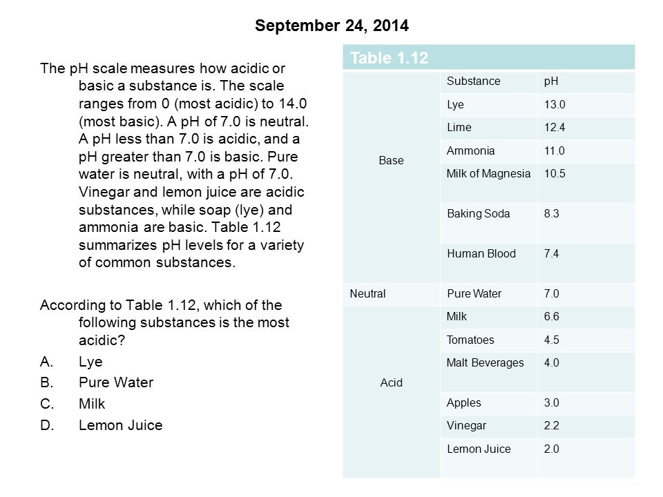 September 24, 2014 The pH scale measures how acidic or basic a substance is. The scale ranges from 0 (most acidic) to 14.0 (most basic). A pH of 7.0 i
