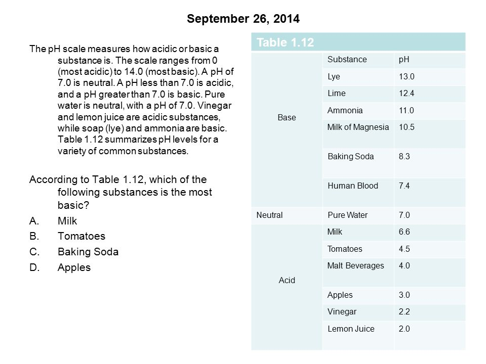 September 26, 2014 The pH scale measures how acidic or basic a substance is.