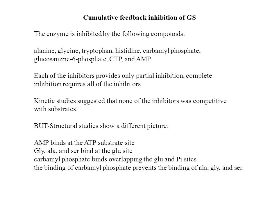Cumulative feedback inhibition of GS The enzyme is inhibited by the following compounds: alanine, glycine, tryptophan, histidine, carbamyl phosphate, glucosamine-6-phosphate, CTP, and AMP Each of the inhibitors provides only partial inhibition, complete inhibition requires all of the inhibitors.