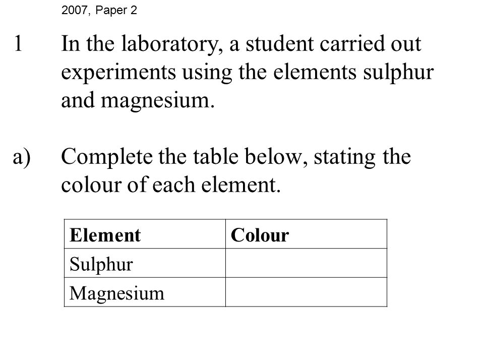 1In the laboratory, a student carried out experiments using the elements sulphur and magnesium. a)Complete the table below, stating the colour of each