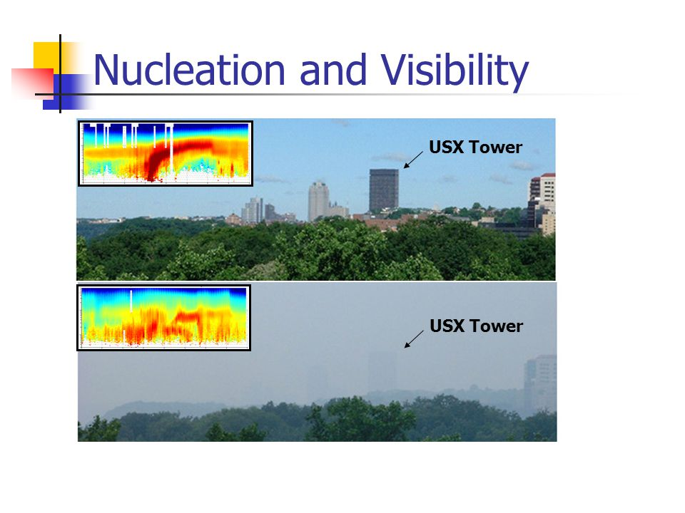 Nucleation and Visibility USX Tower