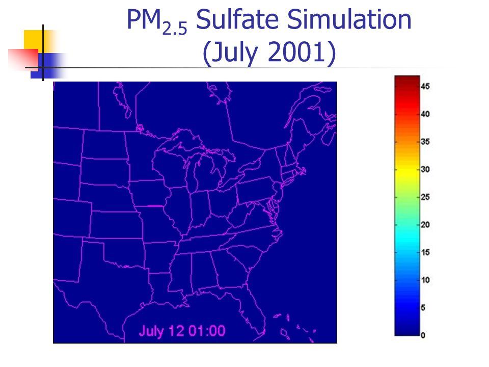 PM 2.5 Sulfate Simulation (July 2001)