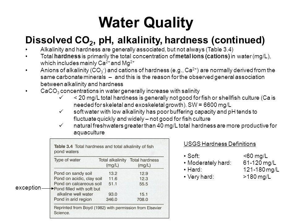 Water Quality Dissolved CO 2, pH, alkalinity, hardness (continued) Alkalinity and hardness are generally associated, but not always (Table 3.4) Total hardness is primarily the total concentration of metal ions (cations) in water (mg/L), which includes mainly Ca 2+ and Mg 2+ Anions of alkalinity (CO 3 - ) and cations of hardness (e.g., Ca 2+ ) are normally derived from the same carbonate minerals – and this is the reason for the observed general association between alkalinity and hardness CaCO 3 concentrations in water generally increase with salinity < 20 mg/L total hardness is generally not good for fish or shellfish culture (Ca is needed for skeletal and exoskeletal growth).