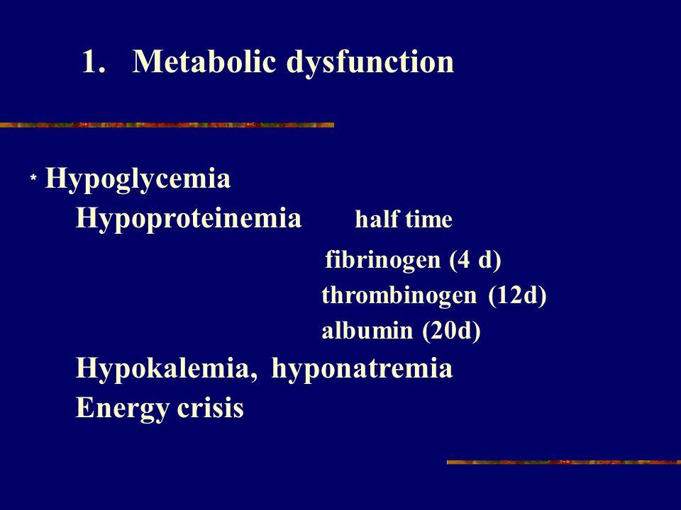 ﹡ Hypoglycemia Hypoproteinemia half time fibrinogen (4 d) thrombinogen (12d) albumin (20d) Hypokalemia, hyponatremia Energy crisis 1.