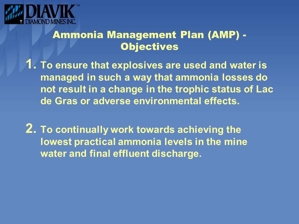 Ammonia Management Plan (AMP) - Objectives 1.